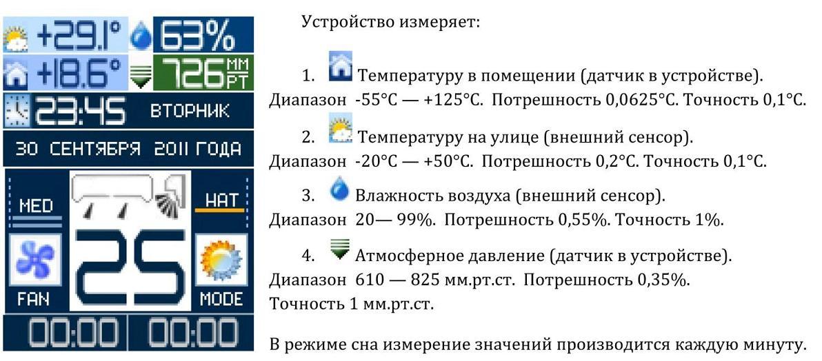 Прогноз погоды HotRod